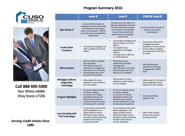 CUSO Mortgage Services Summary